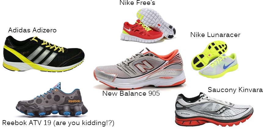 Minimalist Running Shoes to Avoid - RUN FOREFOOT