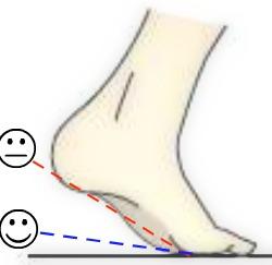 High ankle plantar flexion angle increases toe strain