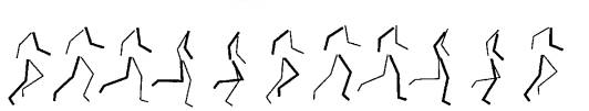 High Step Frequency More Economical in Forefoot Running