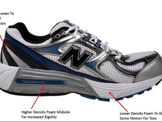 Cushioned Running Shoes Fail to Reduce Impact in Heel Strike Runners