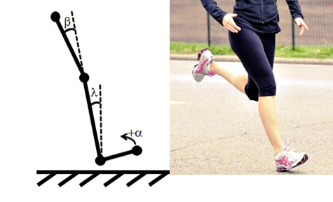 How running shoes cause heel strike
