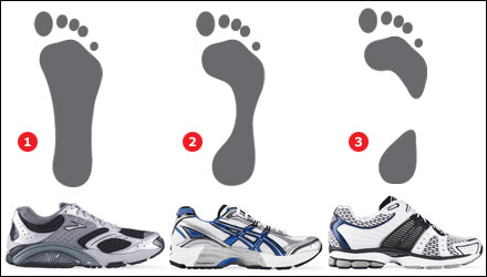 Why Medial Stability Running Shoes is a Bad Idea