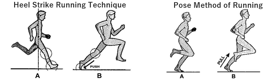 Heel To Toe When Running >> Pose Method Running Vs Heel Strike Run Forefoot