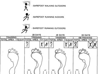 Running with Flat Feet