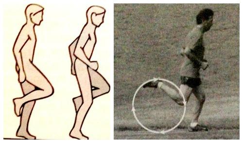 Pose vs Chi Running