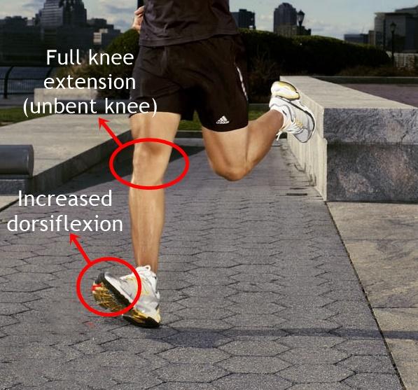 Is Heel Strike Running Bad?