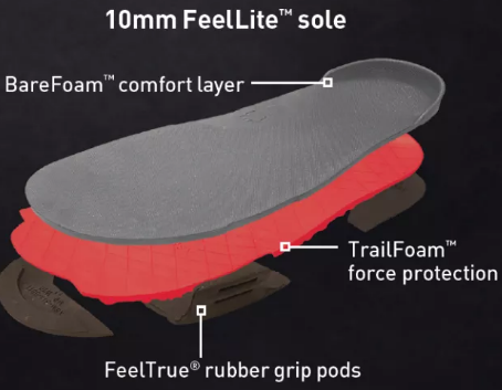 Xero Shoes Z Trail Review for Forefoot Running